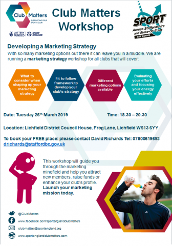 Developing a marketing strategy workshop poster