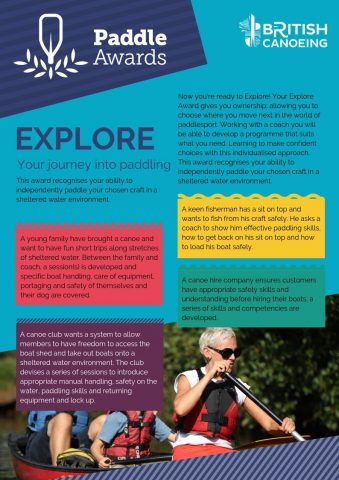 Paddle sport promotional poster